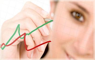 Фрактальный анализ валютного рынка Форекс