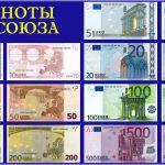 Динамика курса евро (EUR) к рублю и доллару. Онлайн график изменения курсов котировок