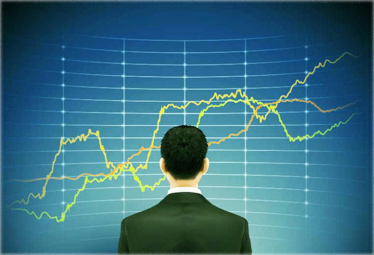 Лучшие индикаторы для бинарных опционов. Подбираем точные сигналы