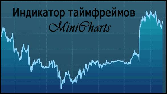 Индикатор таймфреймов MiniCharts, описание и его оптимальные настройки