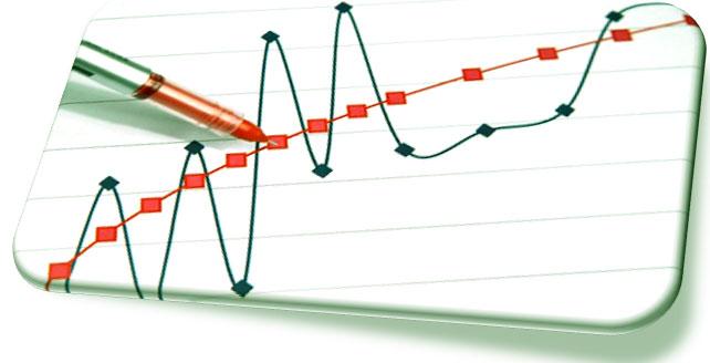 Индикатор трендовых линий True Trendline, практика торговли без перерисовки