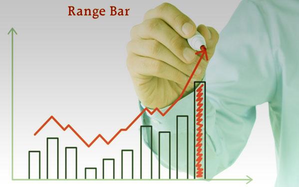 Стратегия торговли на Рендж (Range) барах. Методы поиска входа в рынок