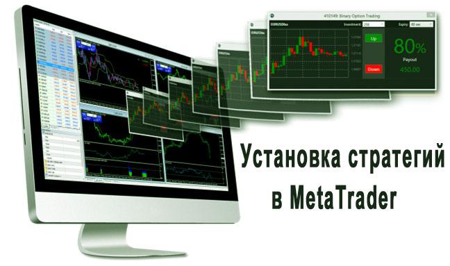 Установка торговых стратегий и шаблонов в MT4, инструкция начинающему
