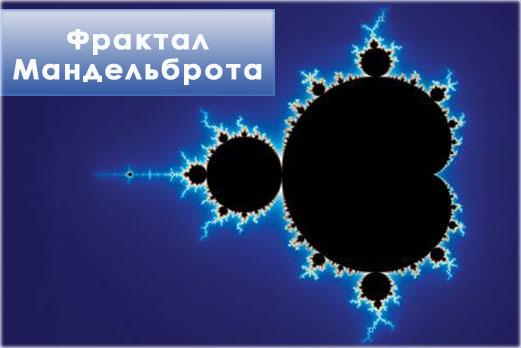Фрактал Мандельброта— подробное описание. Как настраивать и пользоваться индикатором фракталом на Форекс?