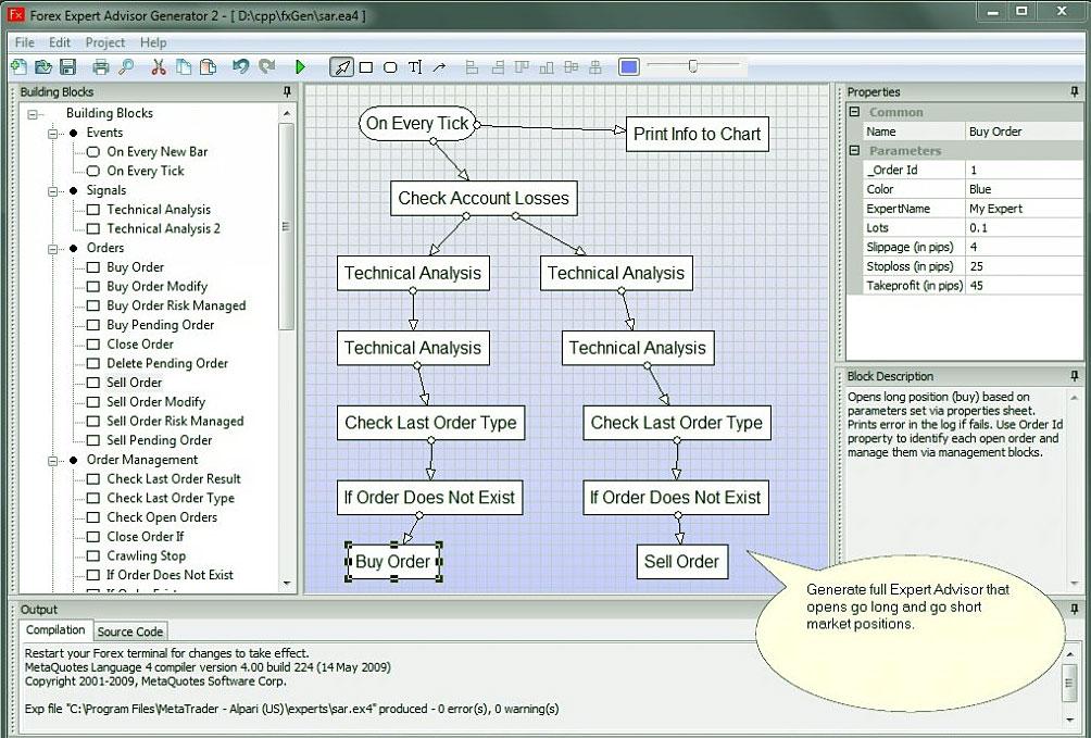 Обзор и инструкция по работе с программой Forex EA Generator