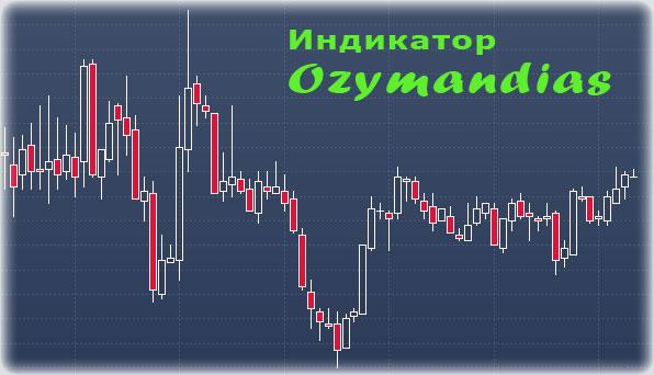 Индикатор Ozymandias  с алертом. Обзор и применение торгового инструмента