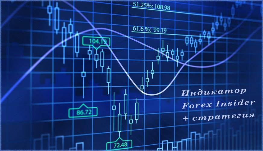 Индикатор Forex Insider, инструкция установки и настройки, а также стратегия торговли на его основе
