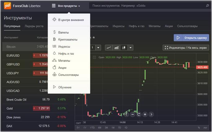 брокерская платформа Libertex