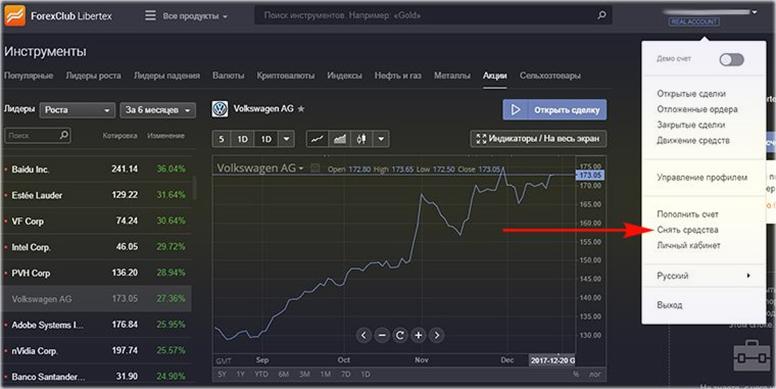 снать деньги платформа libertex