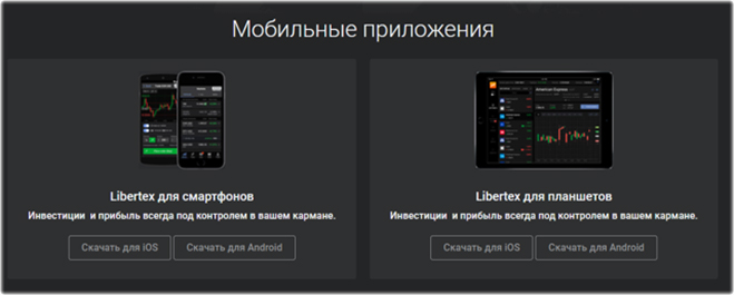 платформа Libertex