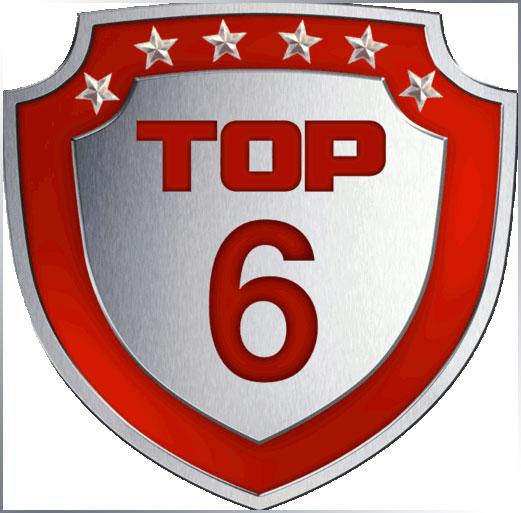 Честный рейтинг Форекс брокеров. ТОП 6 надежных брокерских компаний на 2019 год