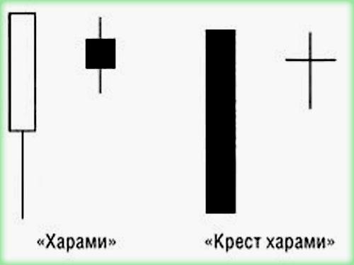Харами и крест харами