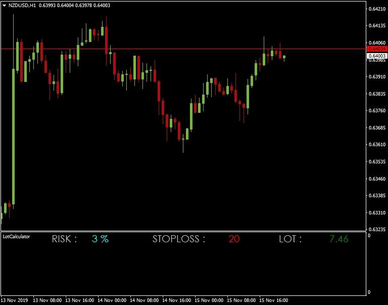 Индикатор LotCalculatorv1
