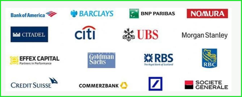 Список банков маркетмейкеров