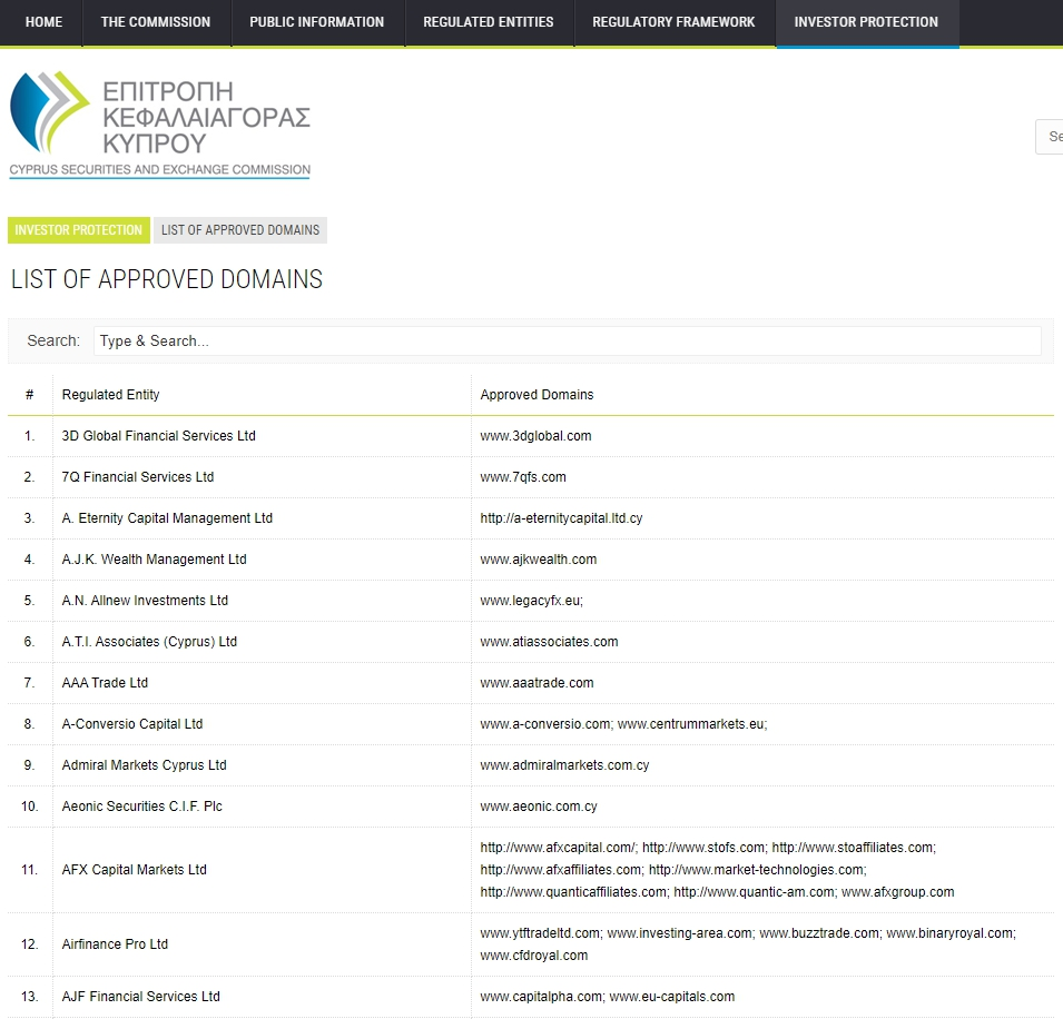 Список утвержденных доменов