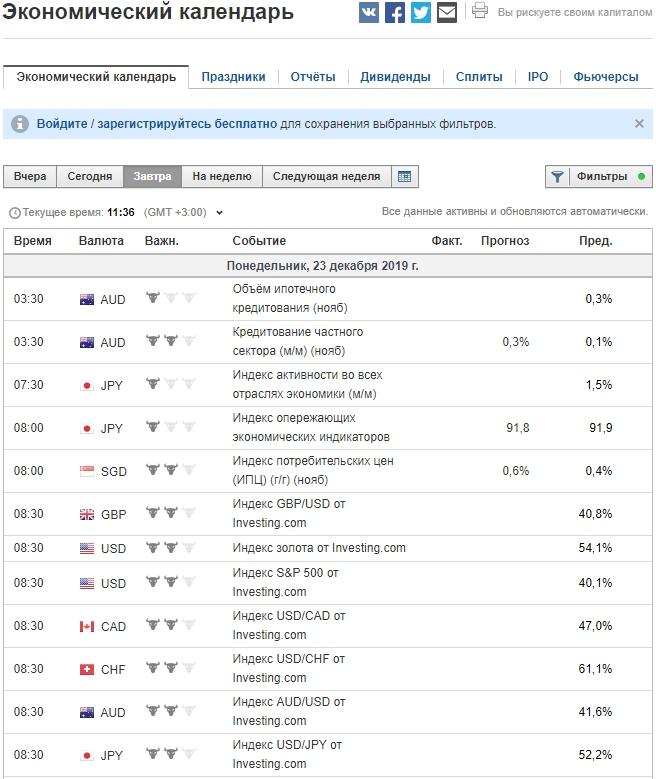 Экономический календарь на Investing.com