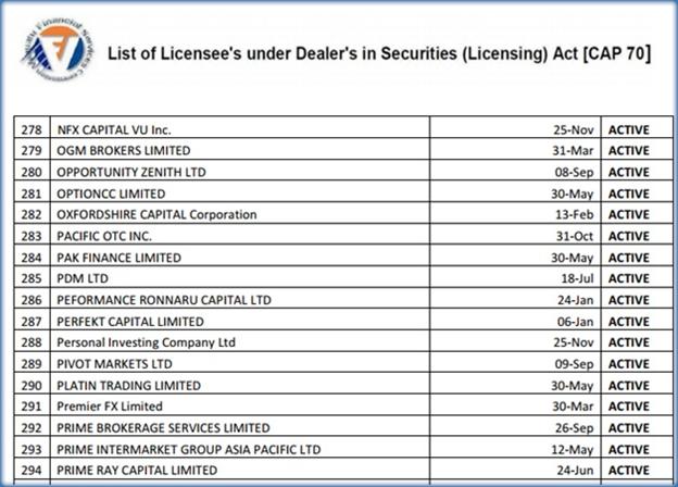 список лицензированных