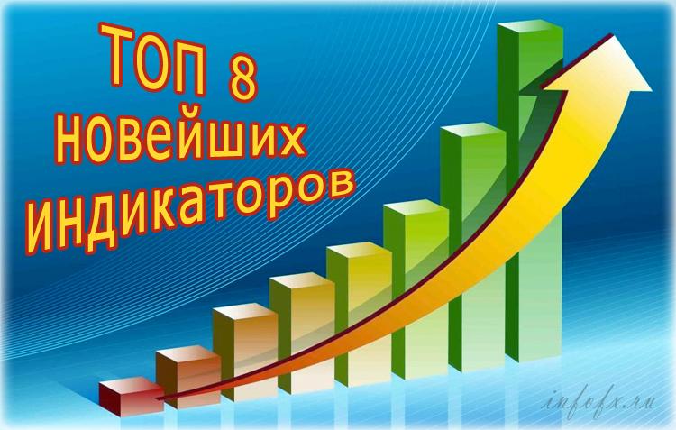 ТОП 8 новейших индикаторов разворота тренда для торговли на Форекс