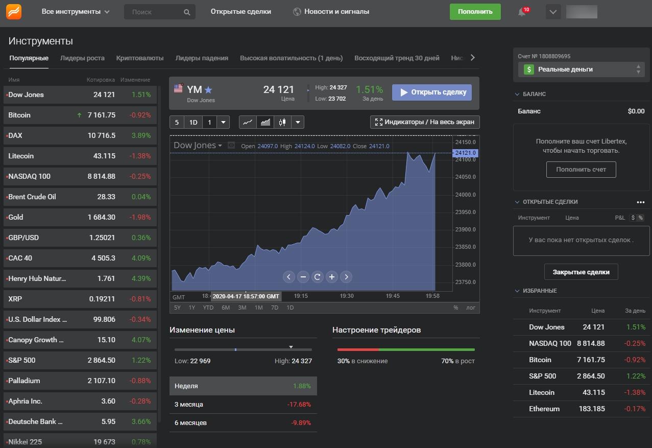 Торговая платформа брокера ForexClub