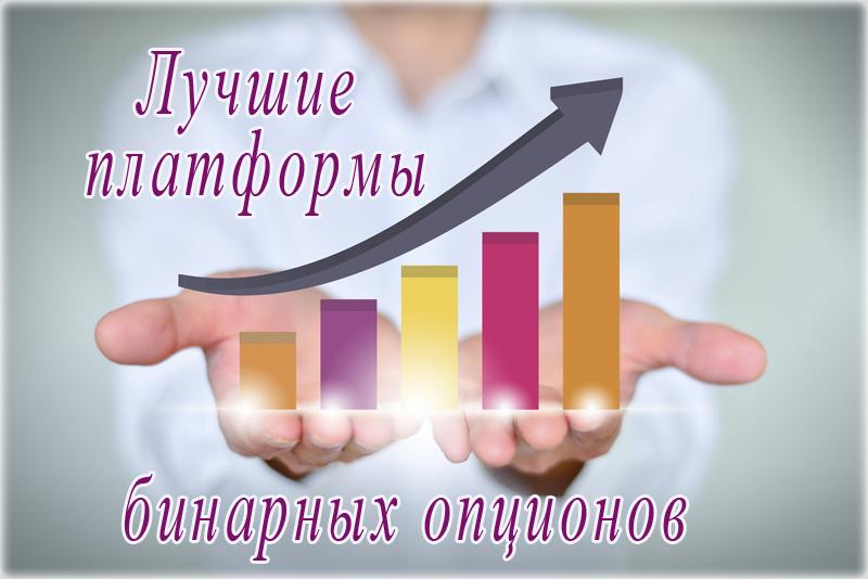Бинарные опционы — рейтинг лучших платформ с минимальными вложениями