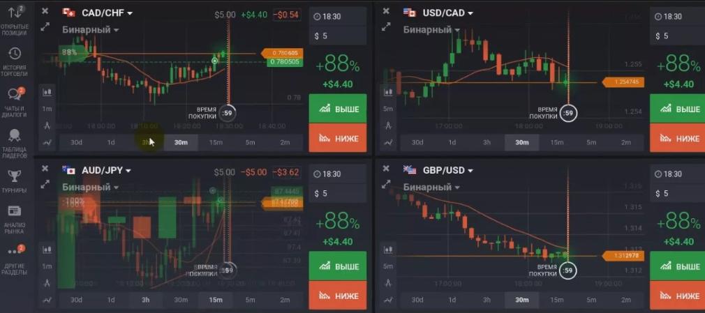 Демо-торговля бинарными опционами