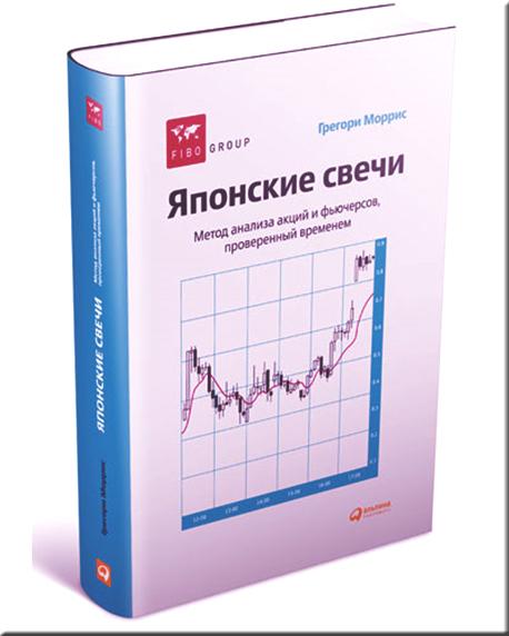 книга для анализа и торговли на Форекс