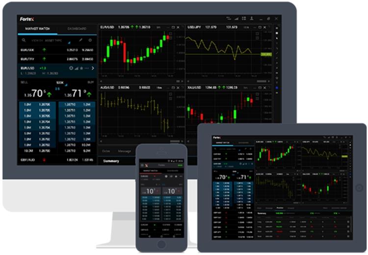 Торговая платформа WebTrader