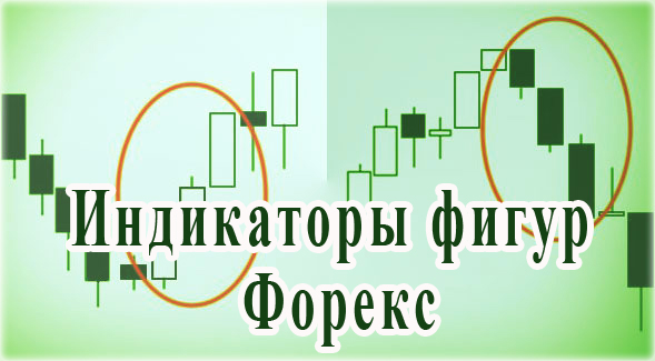 Индикаторы фигур Форекс. ТОП 3 самых лучших индикатора для определения паттернов