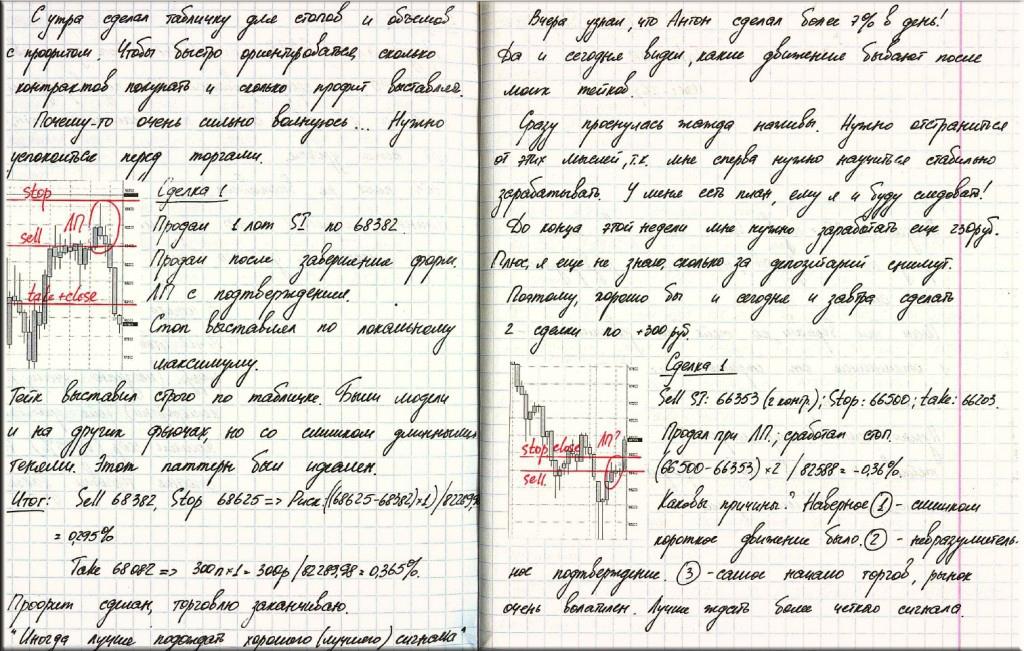 рукописный дневник трейдера