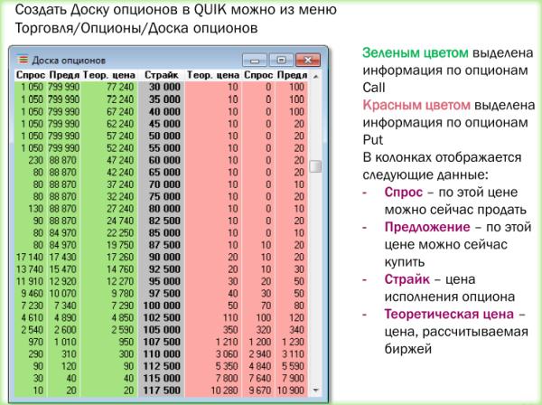 опционные контракты на Московской бирже