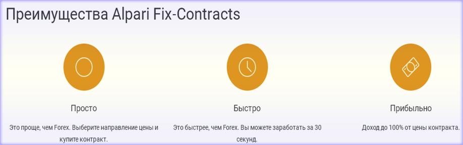 Fix-Contracts от Альпари