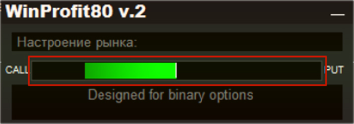 индикатор бинарных опционов winprofit80-v2