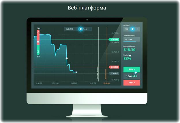торговля без риска бинарными опционами