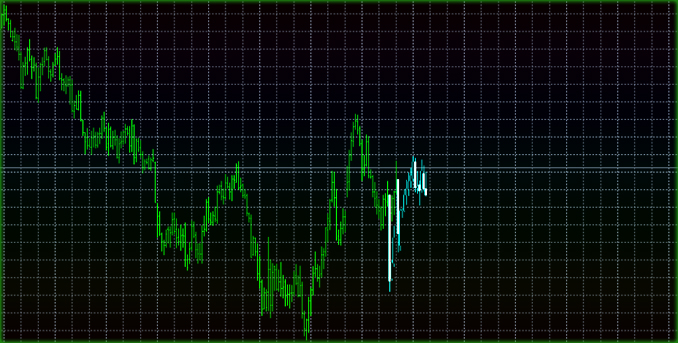 предсказание тренда