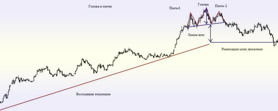 анализ на рынке опционов