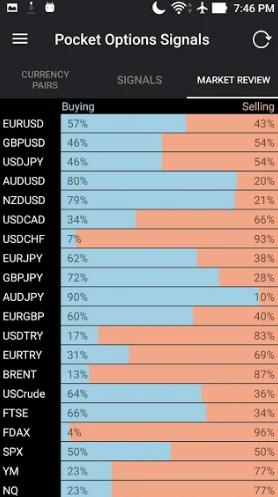 Анализ открытого интереса на валютных парах