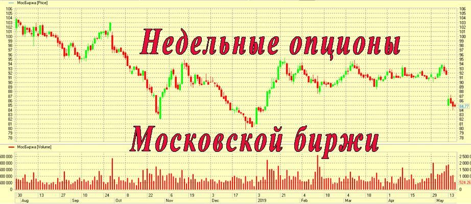 Недельные опционы Московской биржи. Как ими правильно торговать по стратегии?
