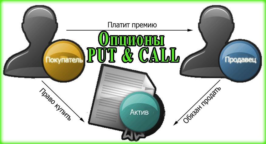 Примеры торговли опционами Пут и Колл – детальная инструкция для начинающих