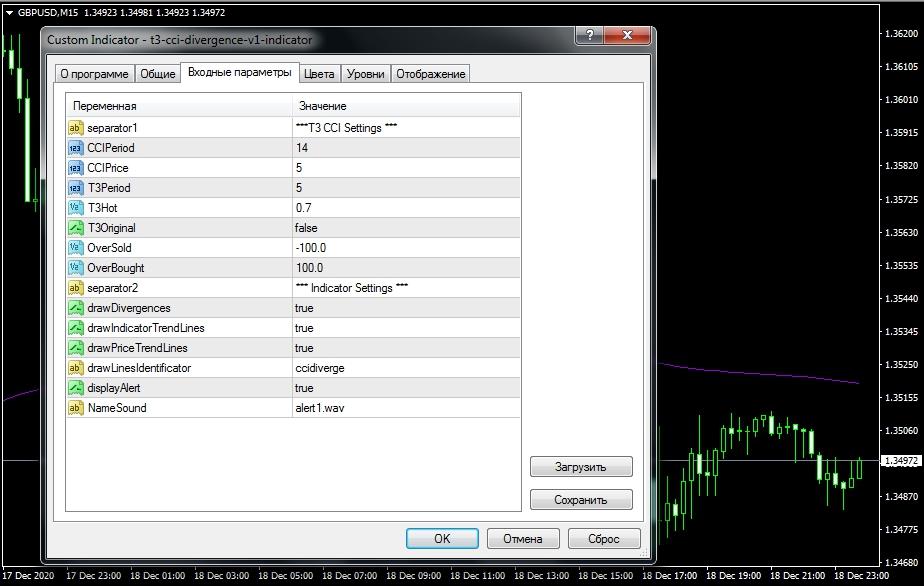 t3-cci-divergence-v1-indicator