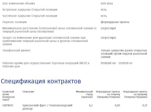 Торговые условия ПСБ-Форекс (2)