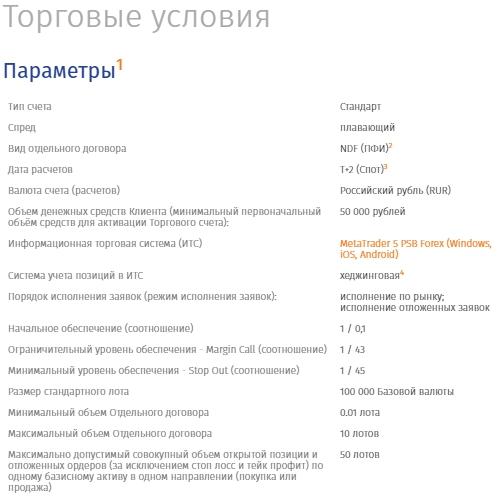 Торговые условия ПСБ-Форекс