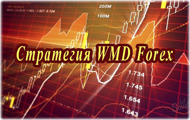 Стратегия WMD Forex урок 1-5. Полный обзор и инструкция по торговле