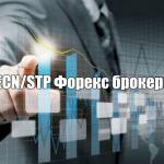 ECN/STP Форекс брокеры — рейтинг 10 лучших биржевых компаний