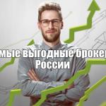 Самые выгодные брокеры России. Обзор 8 самых старых Форекс дилеров