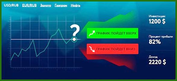 ликвидные опционы ММВБ
