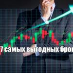 Самые выгодные брокеры для трейдинга в России: рейтинг 7 лучших Форекс дилеров