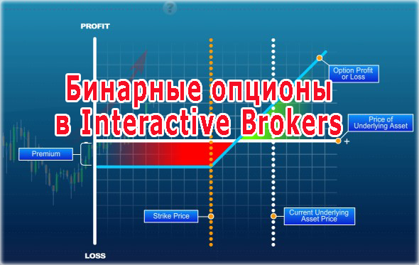 Как в Interactive Brokers торговать бинарными опционами? Обзор опционных стратегий для начинающих