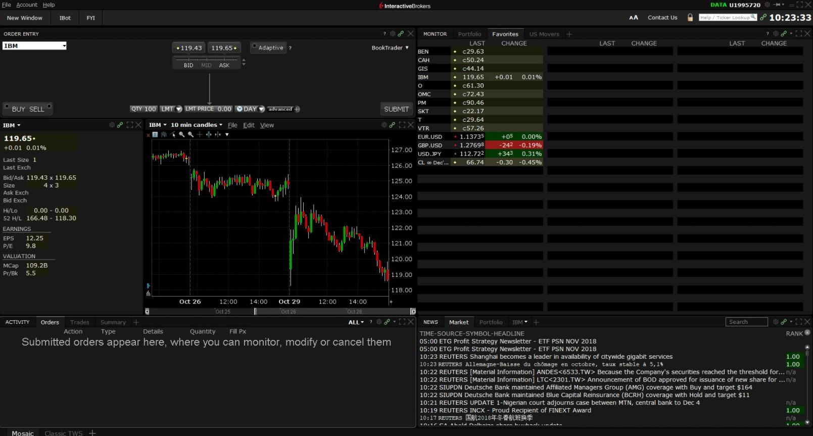 Торговая платформа Интерактив брокерс