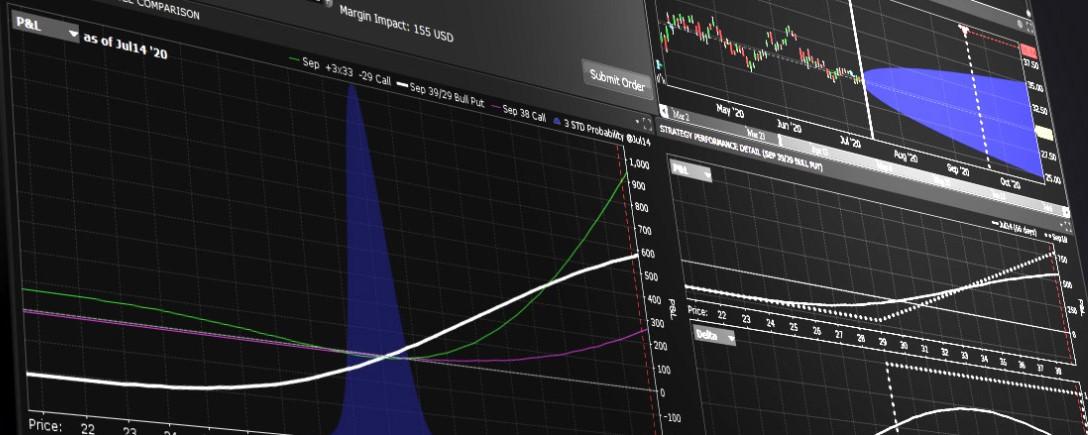 торговля опционами Interactive Brokers