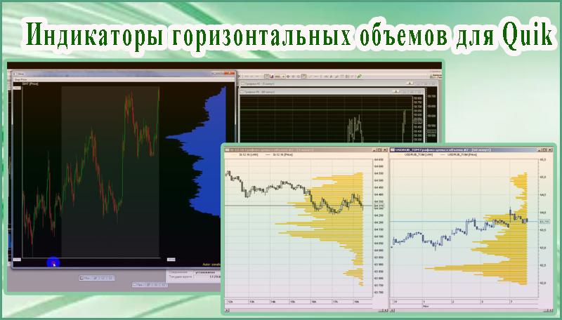 Индикаторы горизонтальных объемов для Quik, а также MT4 и 5. Их обзор, настройки и примеры торговли